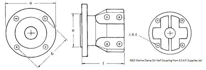 Split Coupling Dimensions Diagram